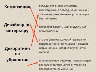 Композиция Композиция   Дизайнер по интерьеру   Декоративное убранст