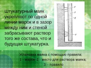 Установка маяка с помощью правила: 1 - марки; 2 - место для раствора маяка; 3
