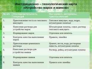 Инструкционно – технологическая карта «Устройство марок и маяков» №п/п Послед