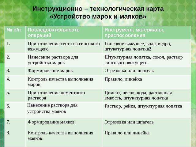 Инструкционно – технологическая карта «Устройство марок и маяков» №п/п Послед...