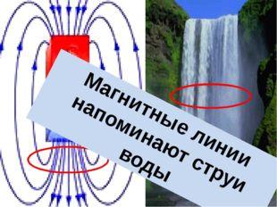 Магнитные линии напоминают струи воды