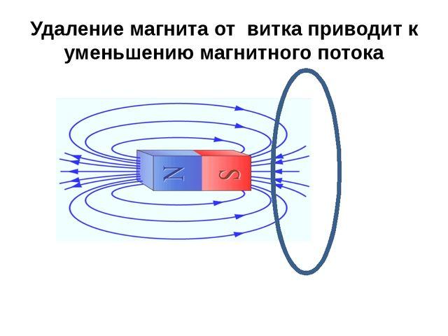 Удаление магнита от витка приводит к уменьшению магнитного потока