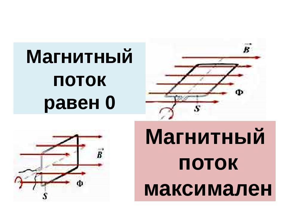 Магнитный поток равен 0 Магнитный поток максимален