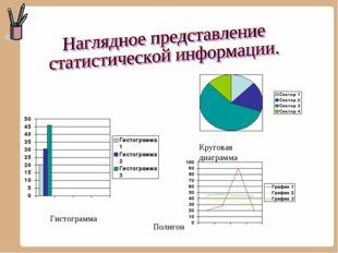 Круговая диаграмма Гистограмма Полигон