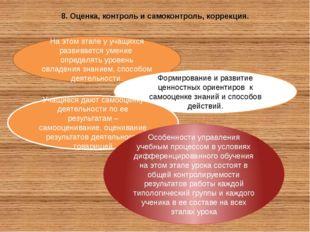 8. Оценка, контроль и самоконтроль, коррекция. На этом этапе у учащихся разви