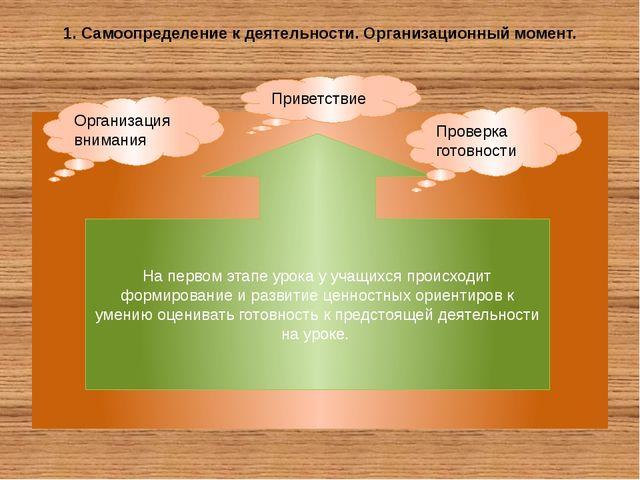1. Самоопределение к деятельности. Организационный момент. На первом этапе ур...