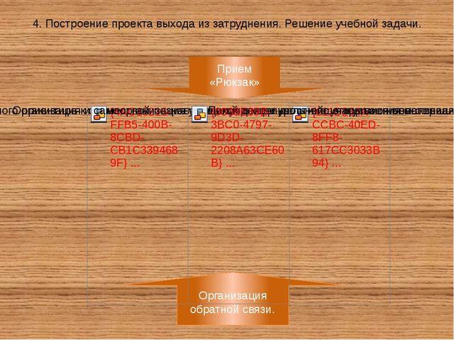 4. Построение проекта выхода из затруднения. Решение учебной задачи. Организа...