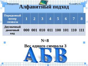 Алфавитный подход N=8 Вес одного символа 3 Порядковый номер символа 1 2 3 4 5