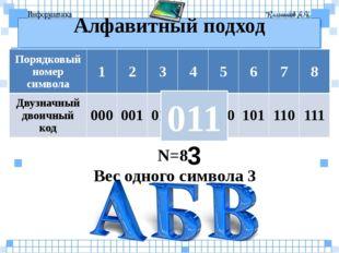 Алфавитный подход 3 011 N=8 Вес одного символа 3 Порядковый номер символа 1 2