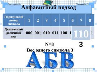 Алфавитный подход 3 110 N=8 Вес одного символа 3 Порядковый номер символа 1 2