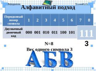Алфавитный подход 3 111 N=8 Вес одного символа 3 Порядковый номер символа 1 2