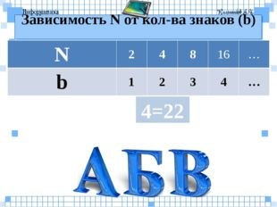 Зависимость N от кол-ва знаков (b) 4=22 N 2 4 8 16 … b 1 2 3 4 …