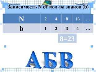 Зависимость N от кол-ва знаков (b) 8=23 N 2 4 8 16 … b 1 2 3 4 …