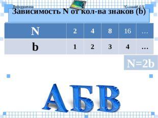 Зависимость N от кол-ва знаков (b) N=2b N 2 4 8 16 … b 1 2 3 4 …