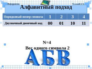 Алфавитный подход N=4 Вес одного символа 2 Порядковый номер символа 1 2 3 4 Д