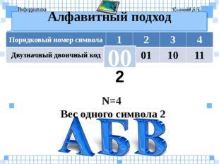 Алфавитный подход 00 2 N=4 Вес одного символа 2 Порядковый номер символа 1 2