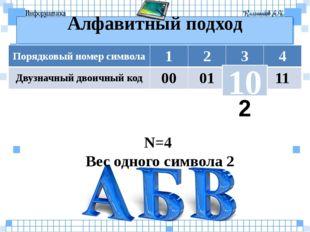 Алфавитный подход 2 10 N=4 Вес одного символа 2 Порядковый номер символа 1 2