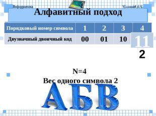Алфавитный подход 2 11 N=4 Вес одного символа 2 Порядковый номер символа 1 2