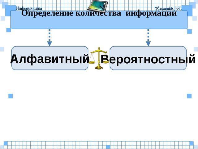 Определение количества информации Алфавитный Вероятностный