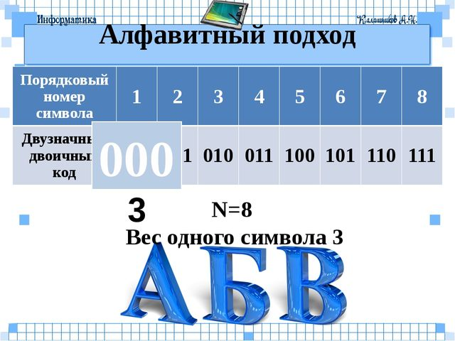 Алфавитный подход 000 3 N=8 Вес одного символа 3 Порядковый номер символа 1 2...