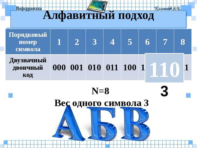 Алфавитный подход 3 110 N=8 Вес одного символа 3 Порядковый номер символа 1 2...
