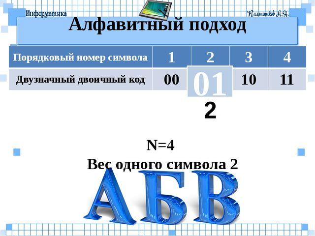 Алфавитный подход 2 01 N=4 Вес одного символа 2 Порядковый номер символа 1 2...