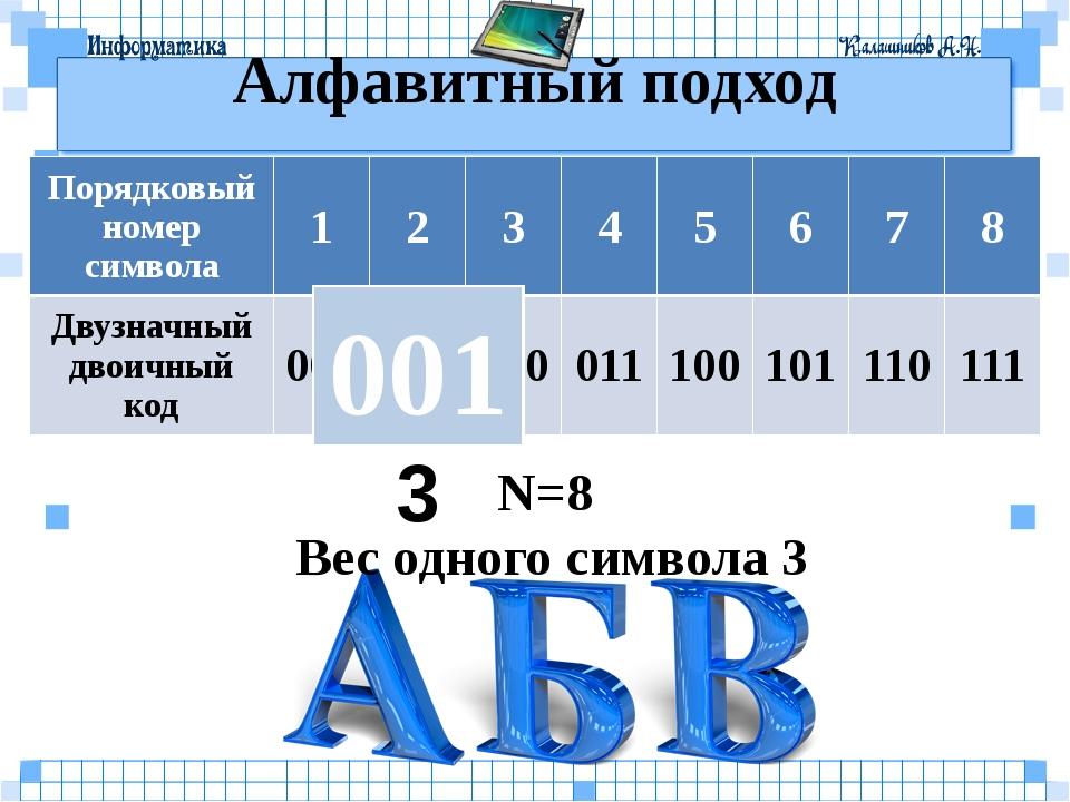 Алфавитный подход 3 001 N=8 Вес одного символа 3 Порядковый номер символа 1 2...