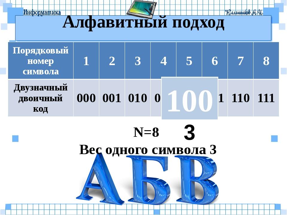 Алфавитный подход 3 100 N=8 Вес одного символа 3 Порядковый номер символа 1 2...