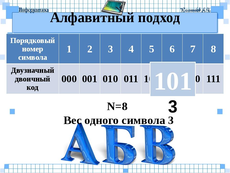Алфавитный подход 3 101 N=8 Вес одного символа 3 Порядковый номер символа 1 2...