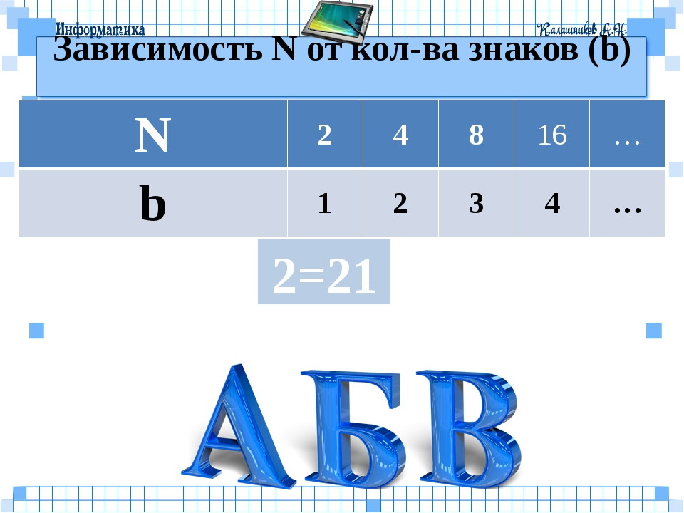 Зависимость N от кол-ва знаков (b) 2=21 N 2 4 8 16 … b 1 2 3 4 …