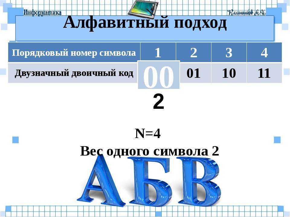 Алфавитный подход 00 2 N=4 Вес одного символа 2 Порядковый номер символа 1 2...