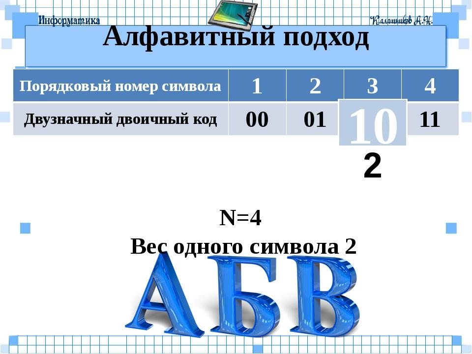 Алфавитный подход 2 10 N=4 Вес одного символа 2 Порядковый номер символа 1 2...