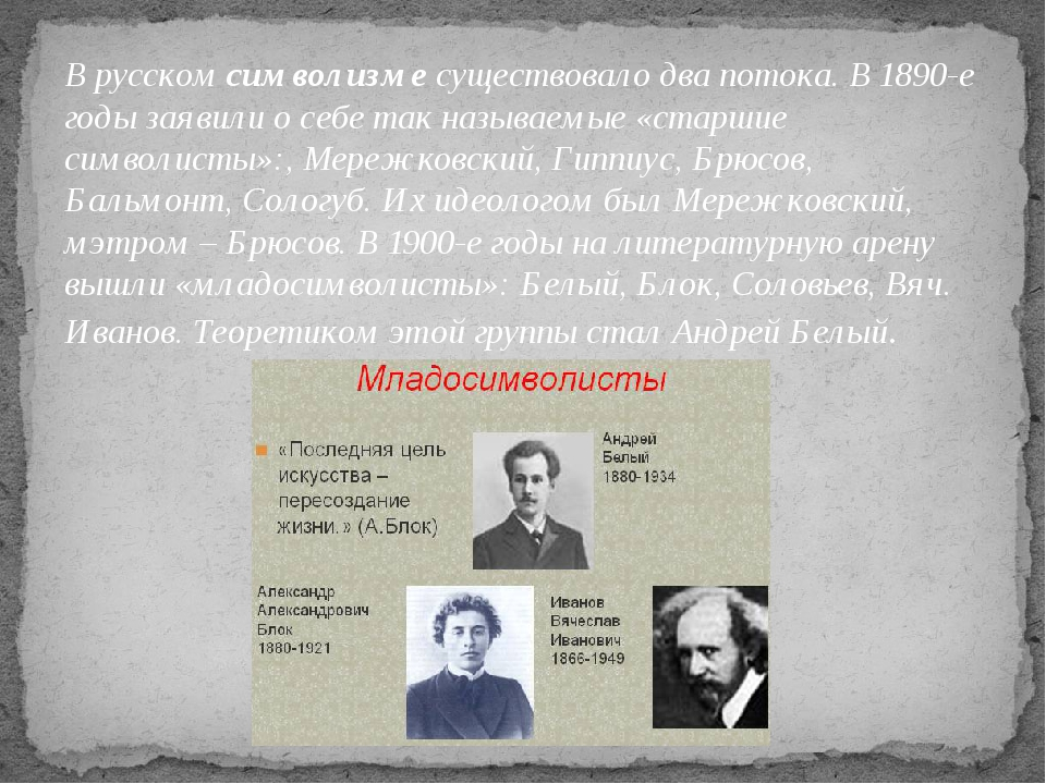 В русском символизме существовало два потока. В 1890-е годы заявили о себе та...