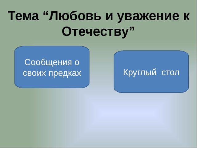 """Тема """"Любовь и уважение к Отечеству"""" Сообщения о своих предках Круглый стол"""