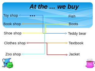 At the … we buy … Textbook Teddy bear Boots Toy shop Book shop Shoe shop Clot