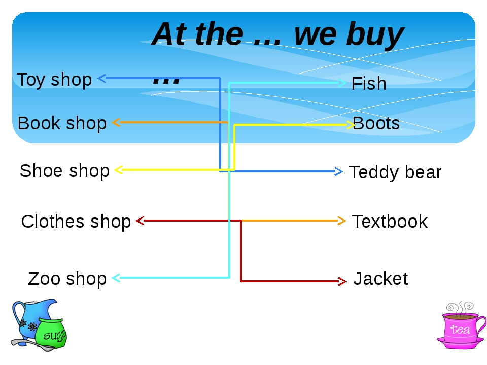 At the … we buy … Textbook Teddy bear Boots Toy shop Book shop Shoe shop Clot...