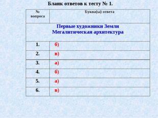 Бланк ответов к тесту № 1. № вопросаБуква(ы) ответа Первые художники Земли