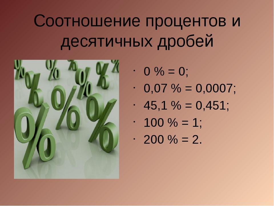 Соотношение процентов и десятичных дробей 0 % = 0; 0,07 % = 0,0007; 45,1 % =...