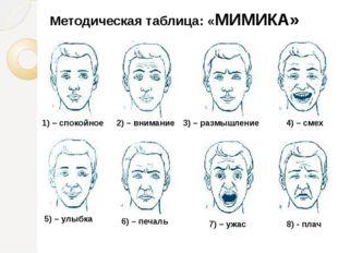 Методическая таблица: «МИМИКА» 1) – спокойное 2) – внимание 3) – размышление