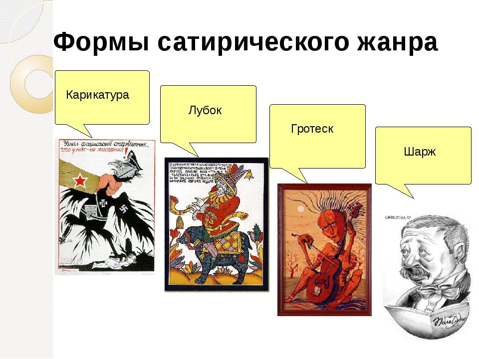 Формы сатирического жанра Карикатура Шарж Лубок Гротеск