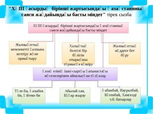ХҮІІІ ғасырдың бірінші жартысындағы Қазақстанның саяси жағдайындағы басты мін