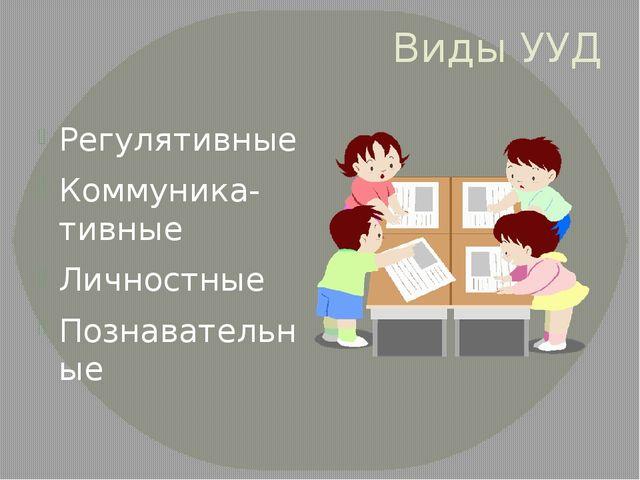 Виды УУД Регулятивные Коммуника-тивные Личностные Познавательные