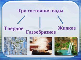 Три состояния воды * * Твердое Жидкое Газообразное