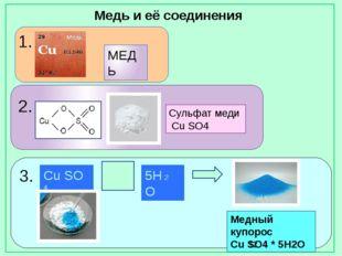Сульфат меди Cu SO4 1. 2. 5Н 2 О Cu SO 4 Медный купорос Cu SO4 * 5H2O 3. МЕД