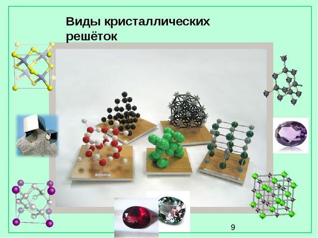 Виды кристаллических решёток