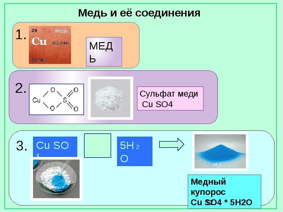 Сульфат меди Cu SO4 1. 2. 5Н 2 О Cu SO 4 Медный купорос Cu SO4 * 5H2O 3. МЕД...