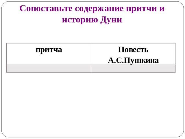 Сопоставьте содержание притчи и историю Дуни притчаПовесть А.С.Пушкина