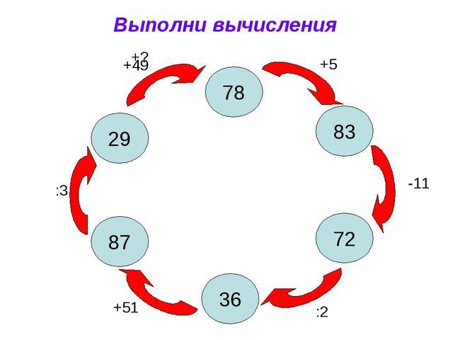 78 29 87 83 72 36 +5 -11 :2 +51 :3 +49 +? Выполни вычисления