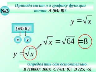 Принадлежит ли графику функции точка А (64; 8)? №3 ( 64; 8 ) х у Определить с