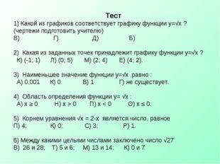 Тест 1) Какой из графиков соответствует графику функции у=√х ? (чертежи подг